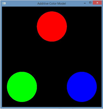 Initial position Additive Color Model Computer Graphics Project