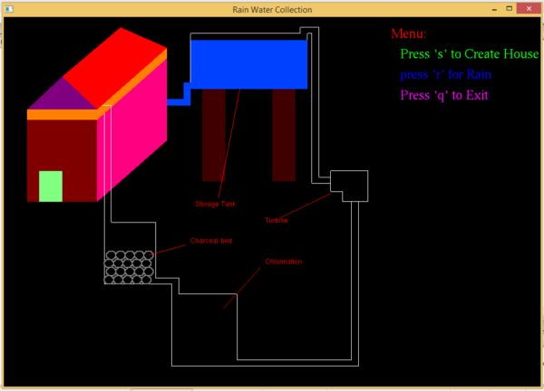 visualization of rain water collection 3